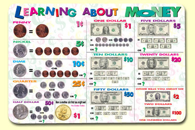 Painless Learning Placemats